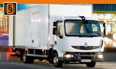 Chiptuning Renault  Midlum